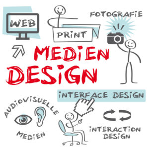 Corporate Design (CD) und Ihrer Corporate Identity (CI)